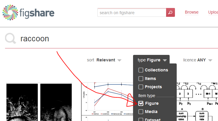 searchFigshare